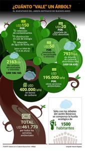 Árboles fuera del bosque recursos forestales en el futuro