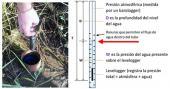 Sensores para medir el nivel del agua dentro del suelo